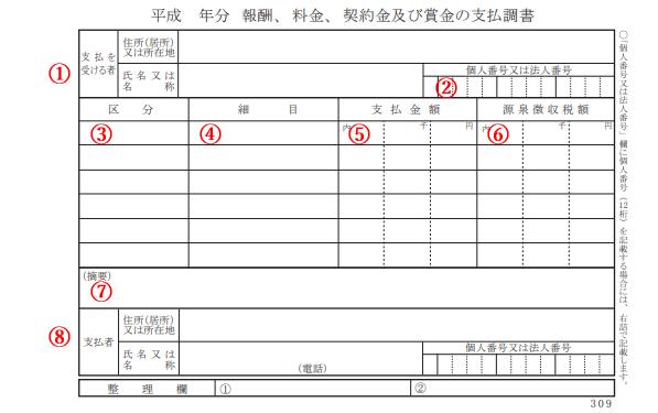 報酬、料金、契約金及び賞金の支払調書の書き方 - 大阪市(天王寺)の ...